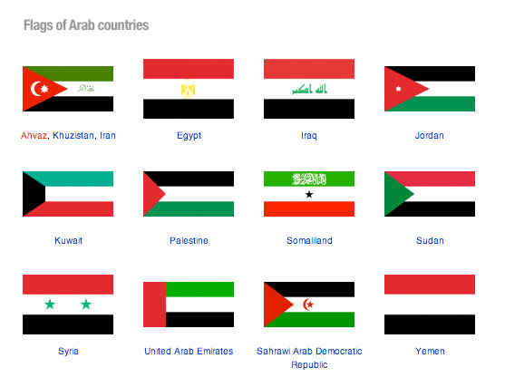 Flags of Arab countries